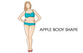 The Apple Body Type