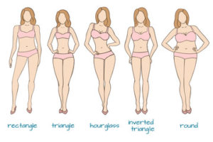 The Five Female Body Types