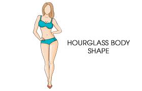 The Hourglass Body Type
